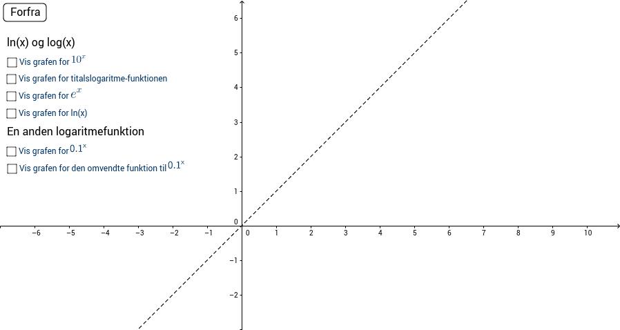 Flere logaritmefunktioner