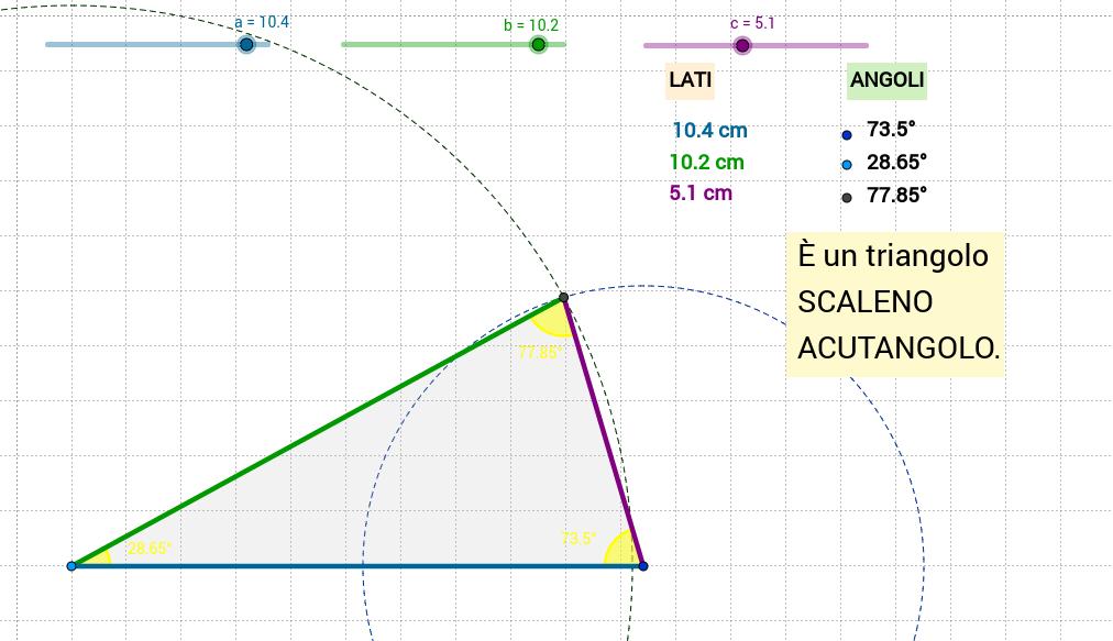 Triangoli: classificazione