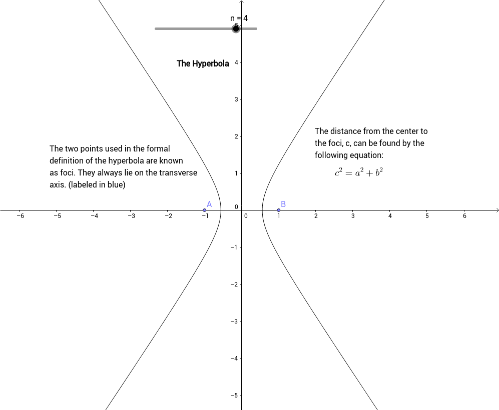math project hyperbola GeoGebra – Hyperbola Worksheet