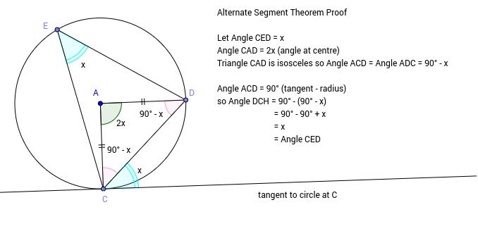 Alternate Segment Theorem Proof Geogebra
