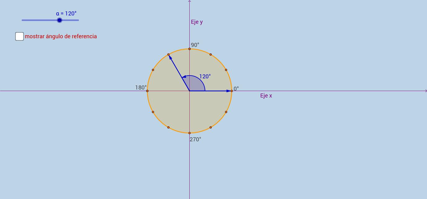 ángulos en posición estándar