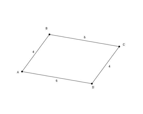 Parallelogram 2 Exploration