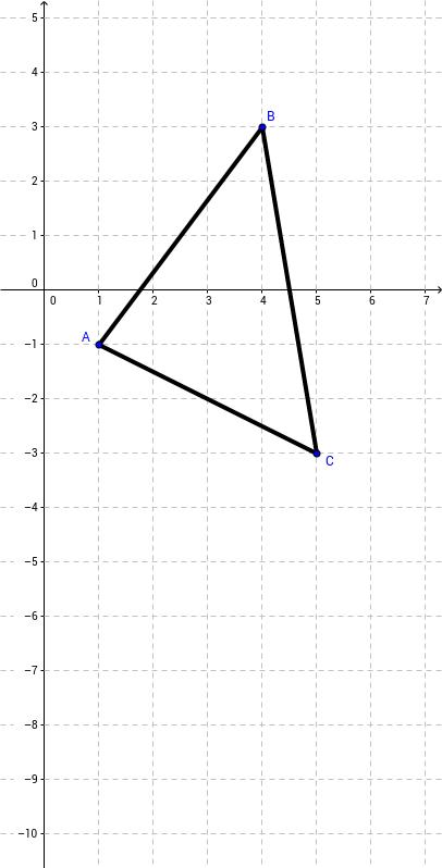 UCSS Math I 6.2.1 Example 3