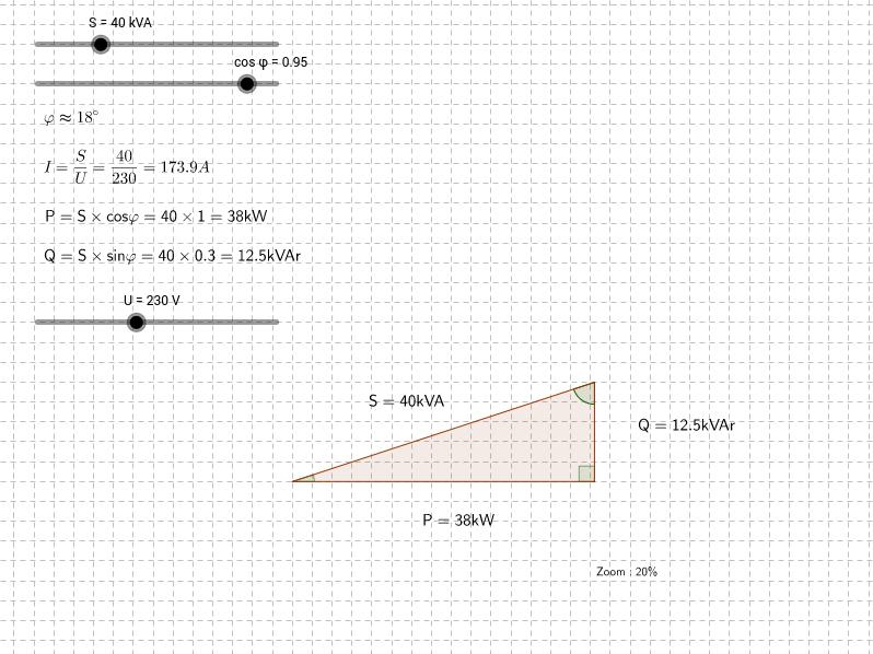 Effekttriangel S & fasförskjutningsvinkel
