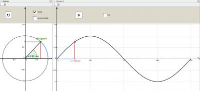 A szinuszfüggvények származtatása