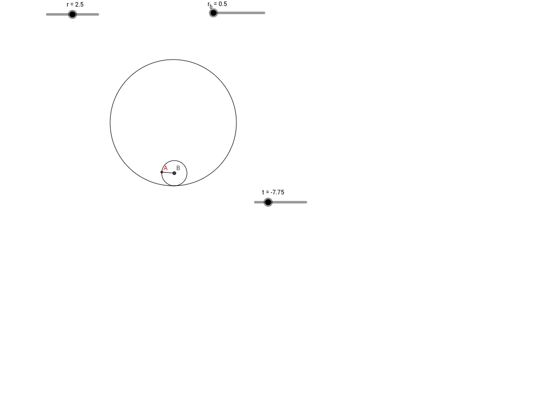 Hipocykloida
