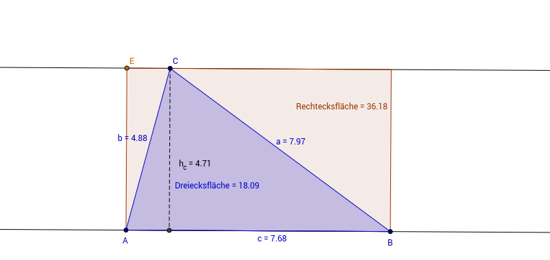 Flächeninhalt des Dreiecks