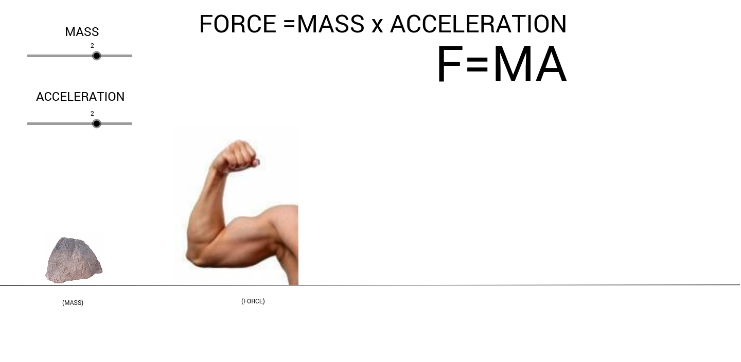Force Mass x Acceleration GeoGebra – Force Mass X Acceleration Worksheet