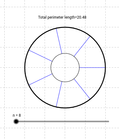 Unit Circle Divided in Equal Areas