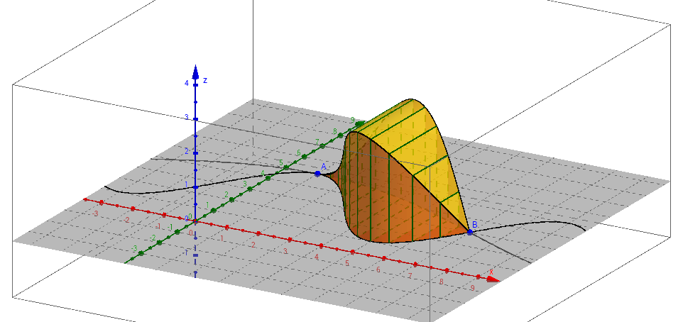 Cross-Sections Perpendicular to x-Axis: Squares