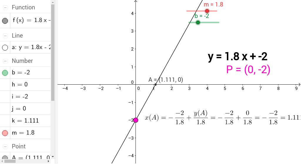 y mxb and the xintercept of a line GeoGebra – Y Mx B Worksheets