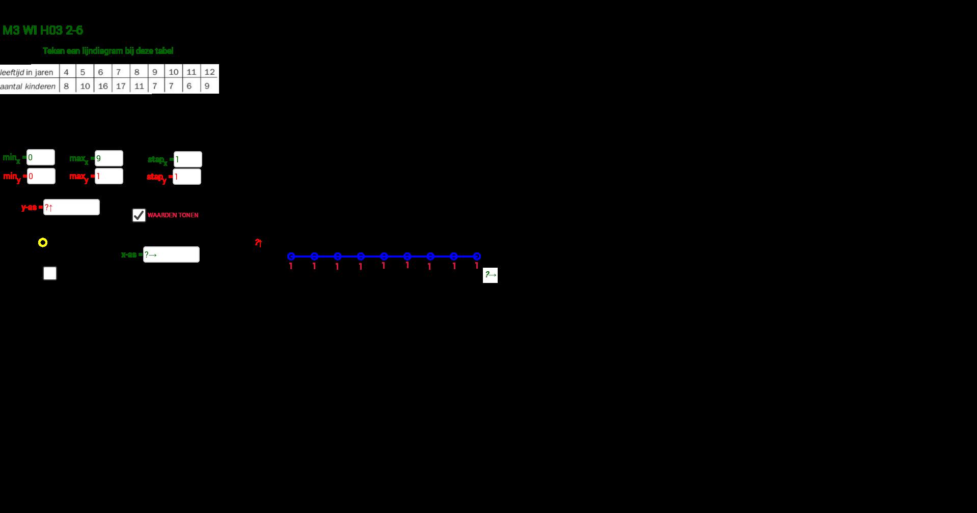 M3 WI H03 2-6
