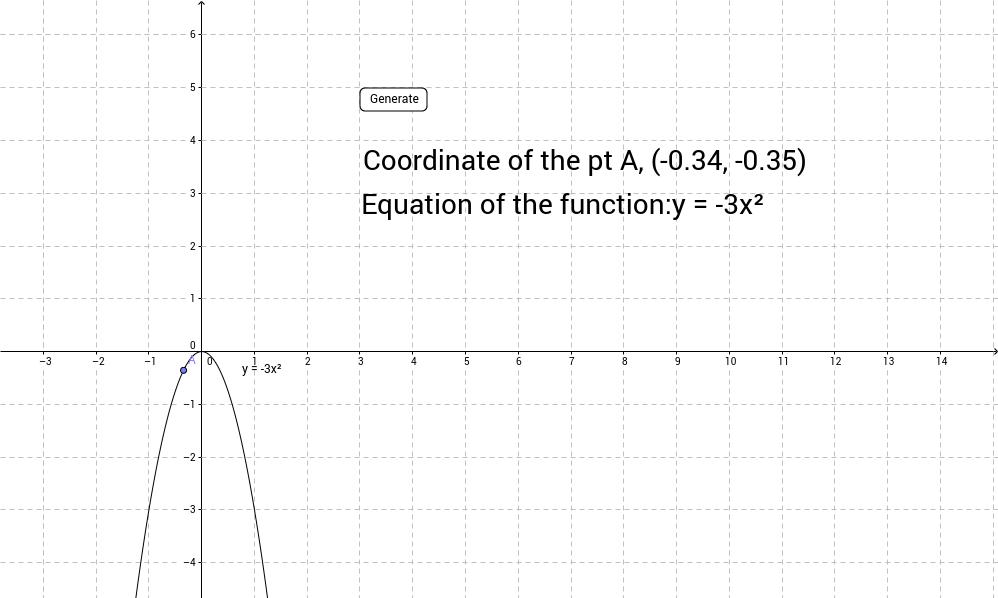 Quadratic Equation fig 2