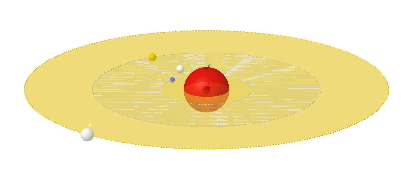 rotazione pianeti