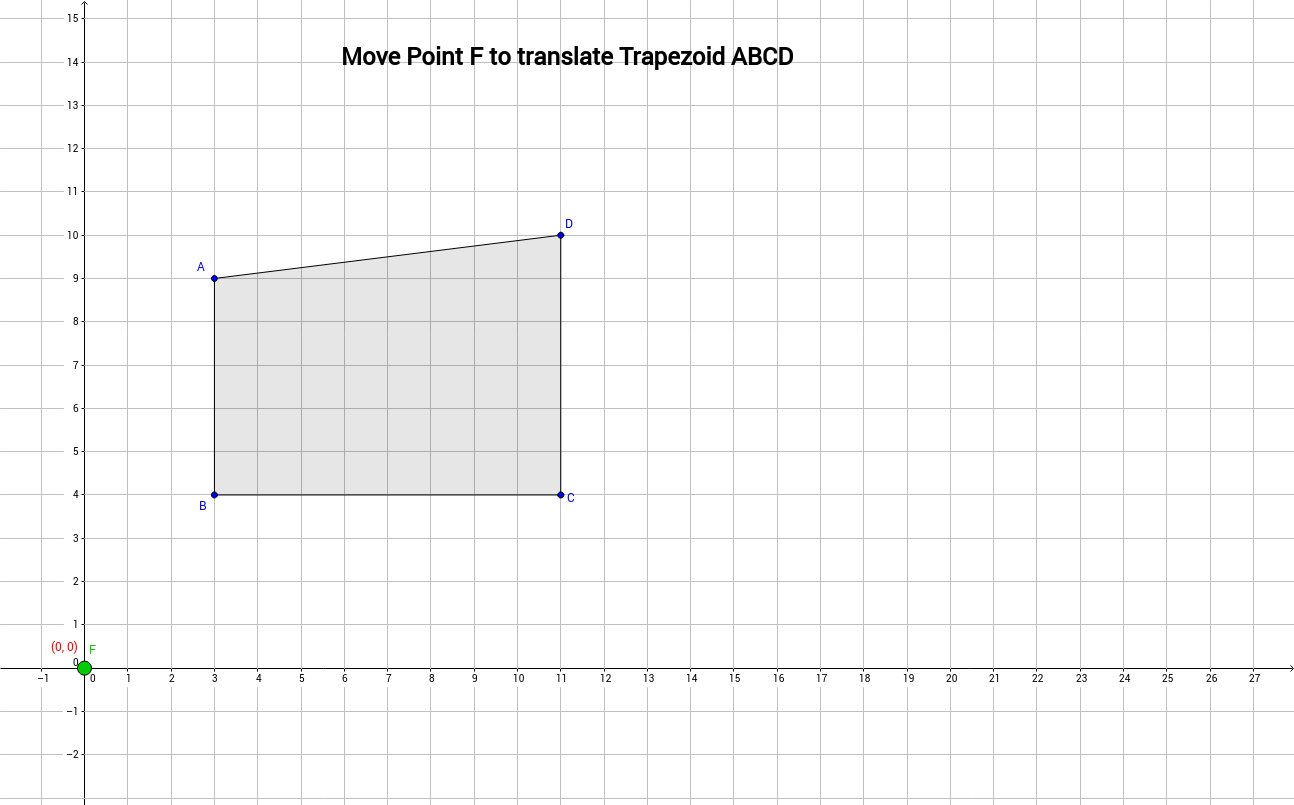 Translating Trapezoids