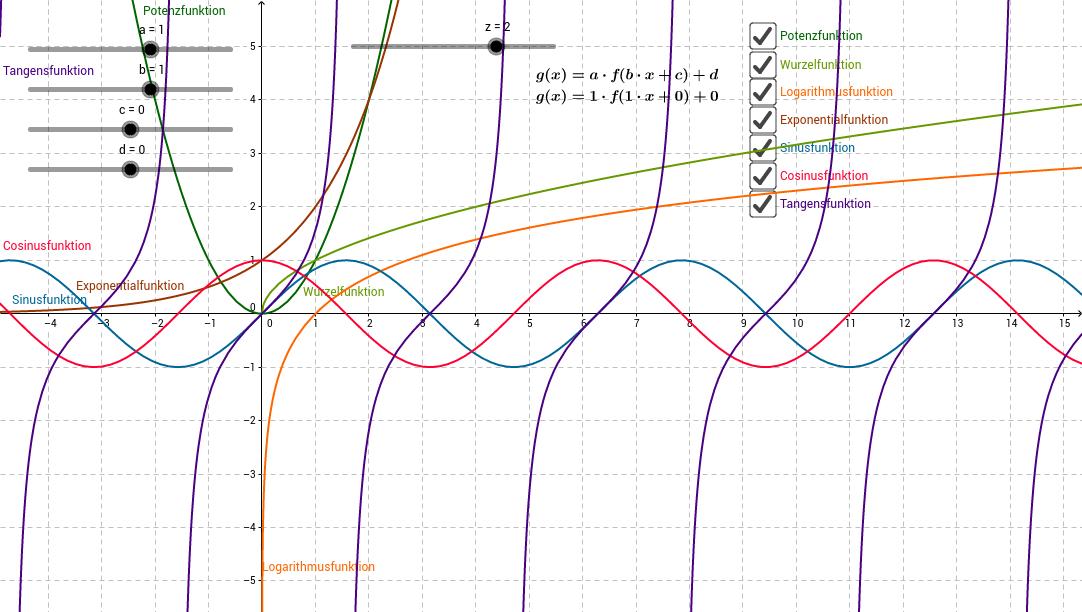 Parametervariationen