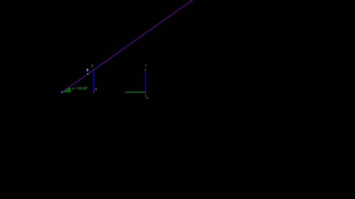 Построение графика y=tg x