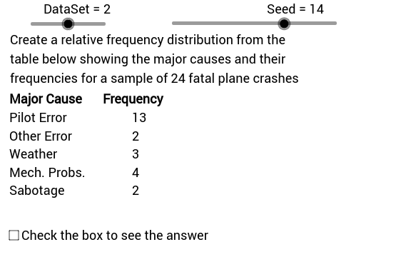 Relative Frequency Distribution Problems