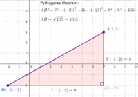 Distance (length of segment)