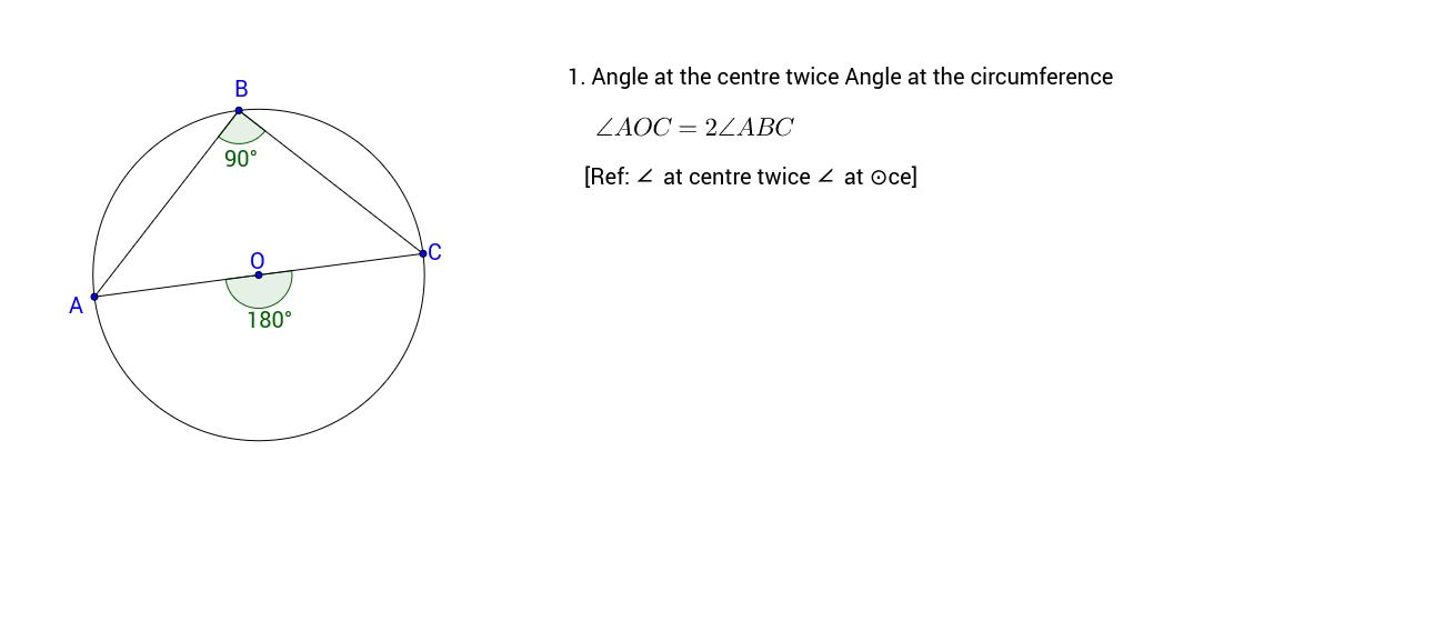 S.5 Ch.10 Basic properties of Circles (I)