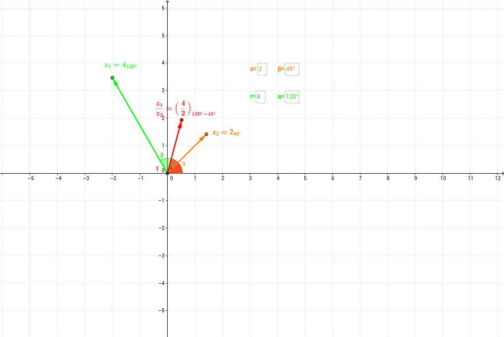 División números complejos en forma polar