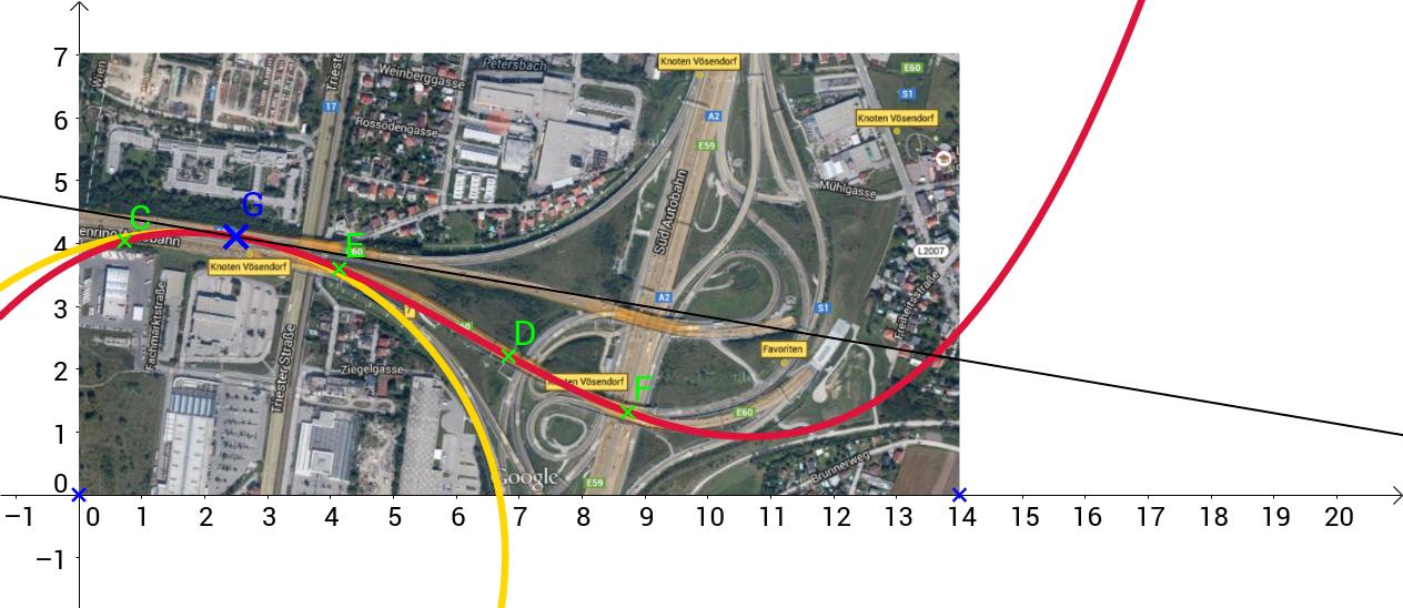 Tangente und Krümmungskreis bei Autobahn