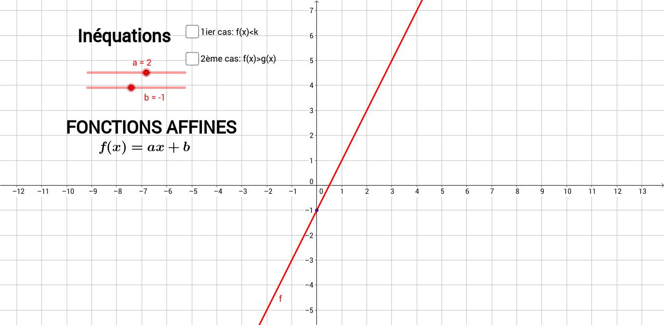 Fonction affine - inéquation