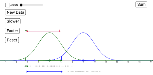Combining Two Normal Distributions