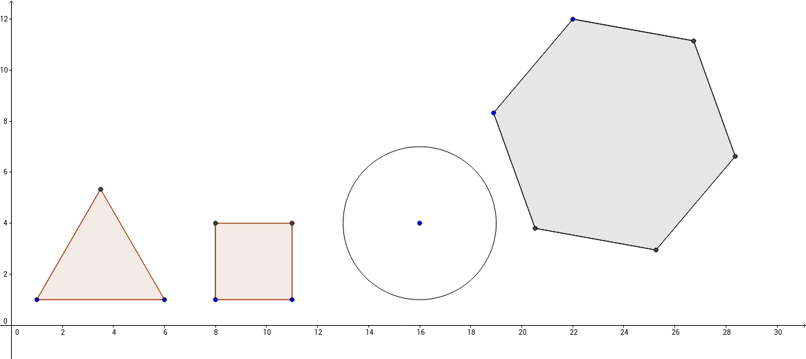 Übung 1: Symmetrie