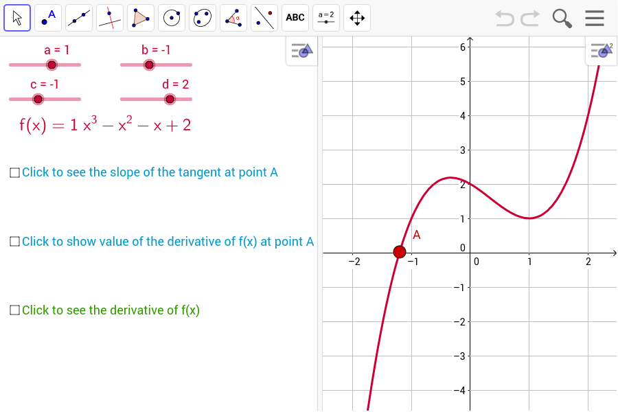 Derivative of a cubic function GeoGebra – Graphing Cubic Functions Worksheet