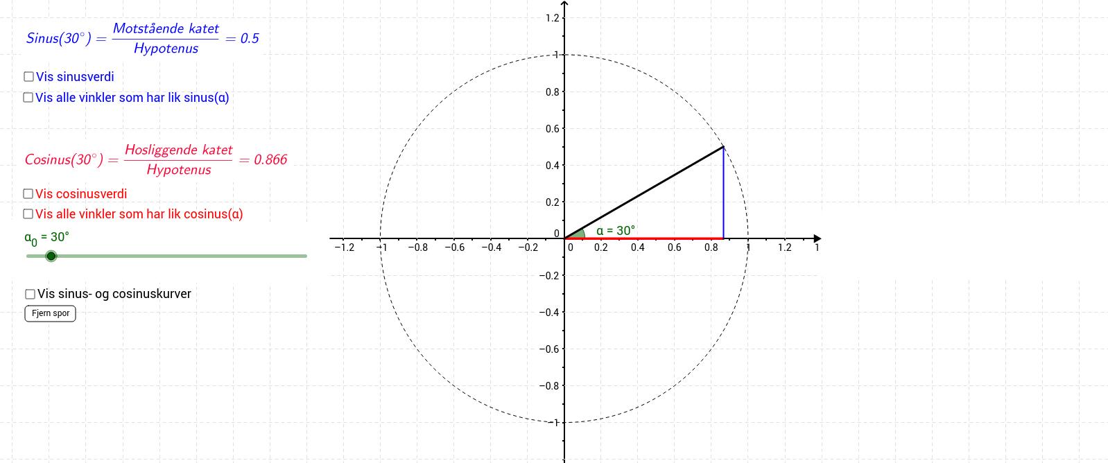 Visuell representasjon av sinus og cosinus i enhetssirkelen