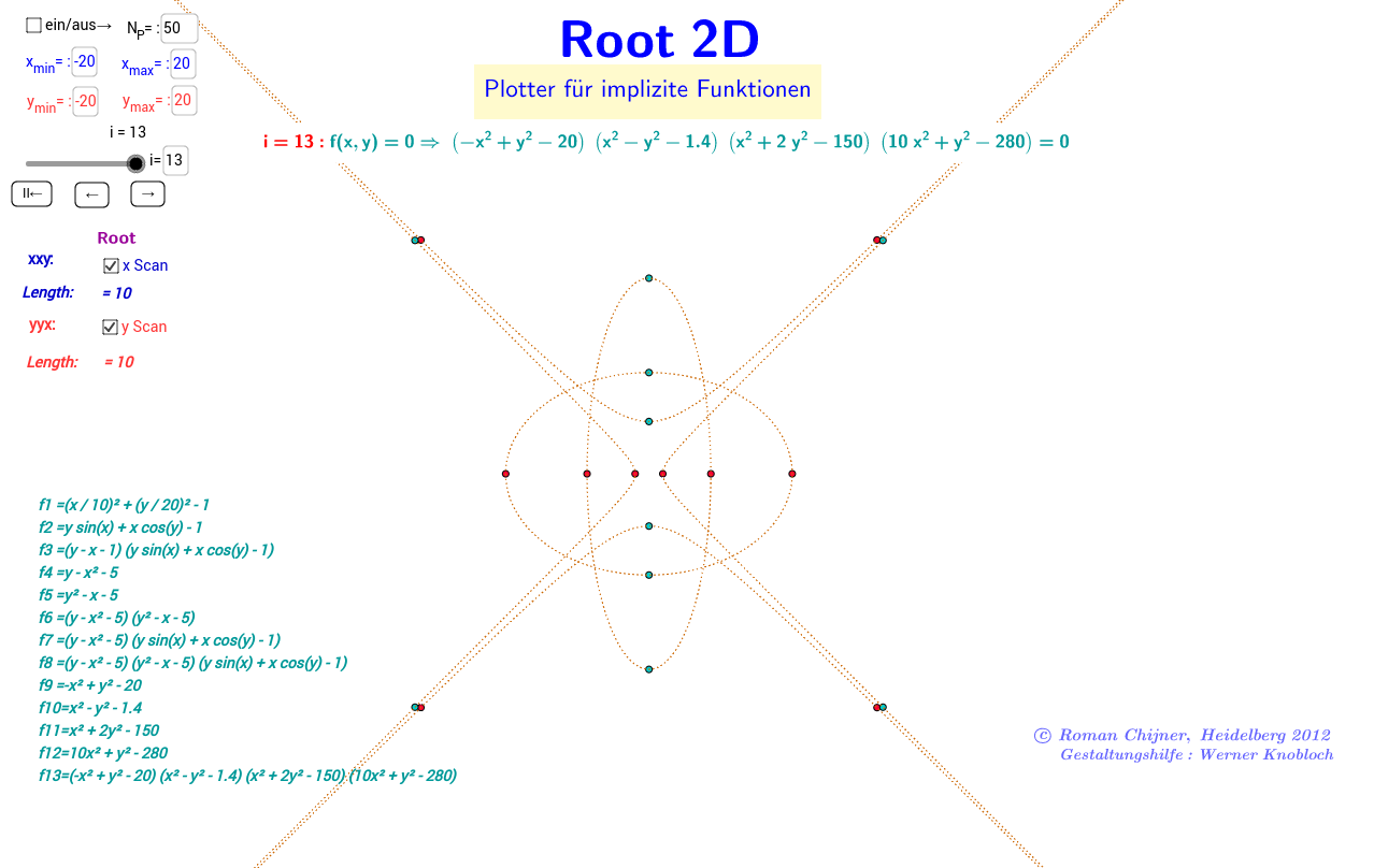 Root 2D Plotter implizite Funktionen 2_2b