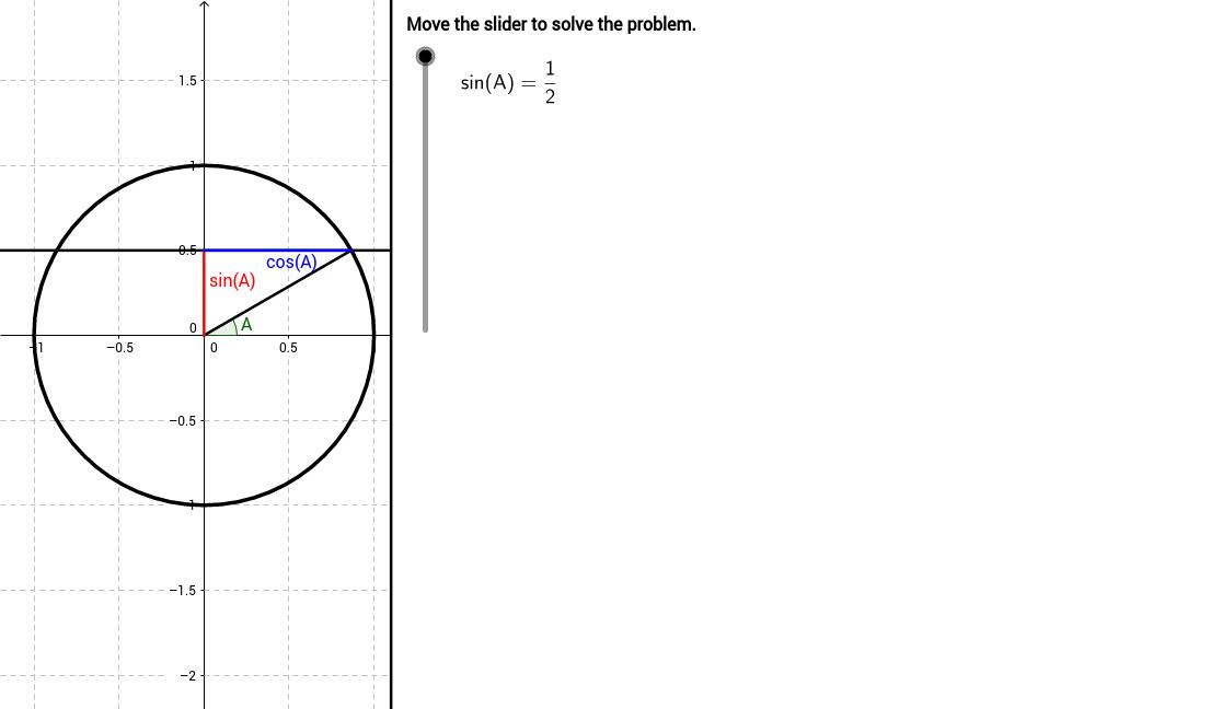 CCGPS AA 5.3.1 Example 3