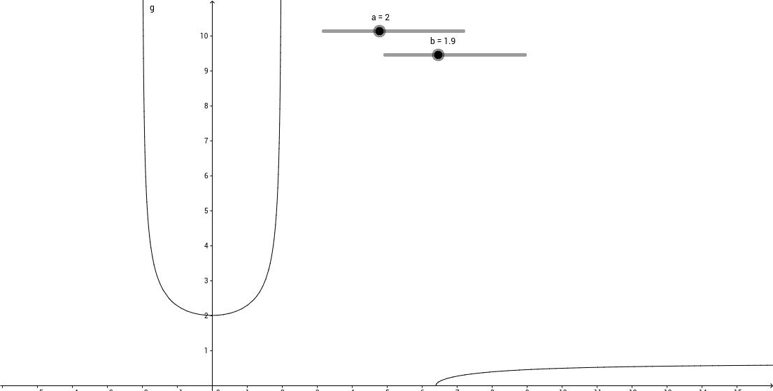 Ejercicio con longitud de curva, ejercicio 6 sección 8.1