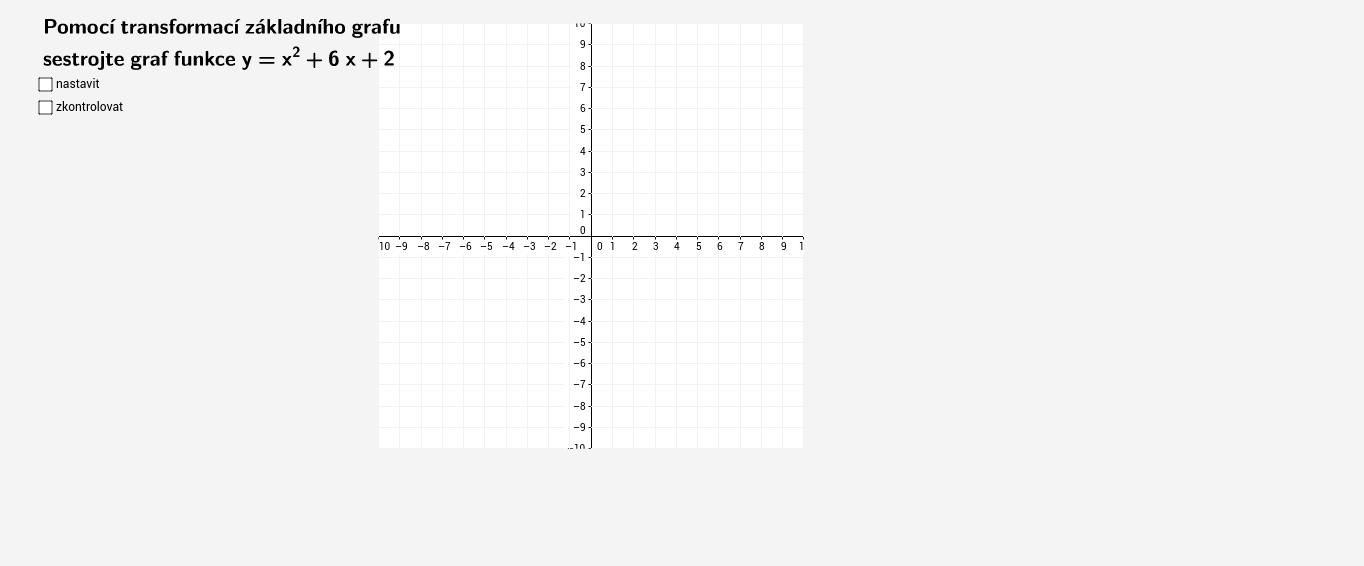 Sestrojení grafu kvadratické funkce pomocí transformací