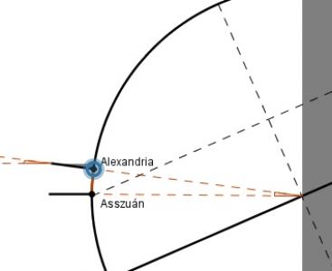 A Föld kerületének mérése Eratoszthenész módszerével