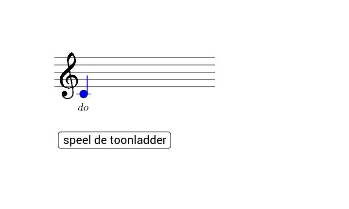 3.1.1_toonladdermineur