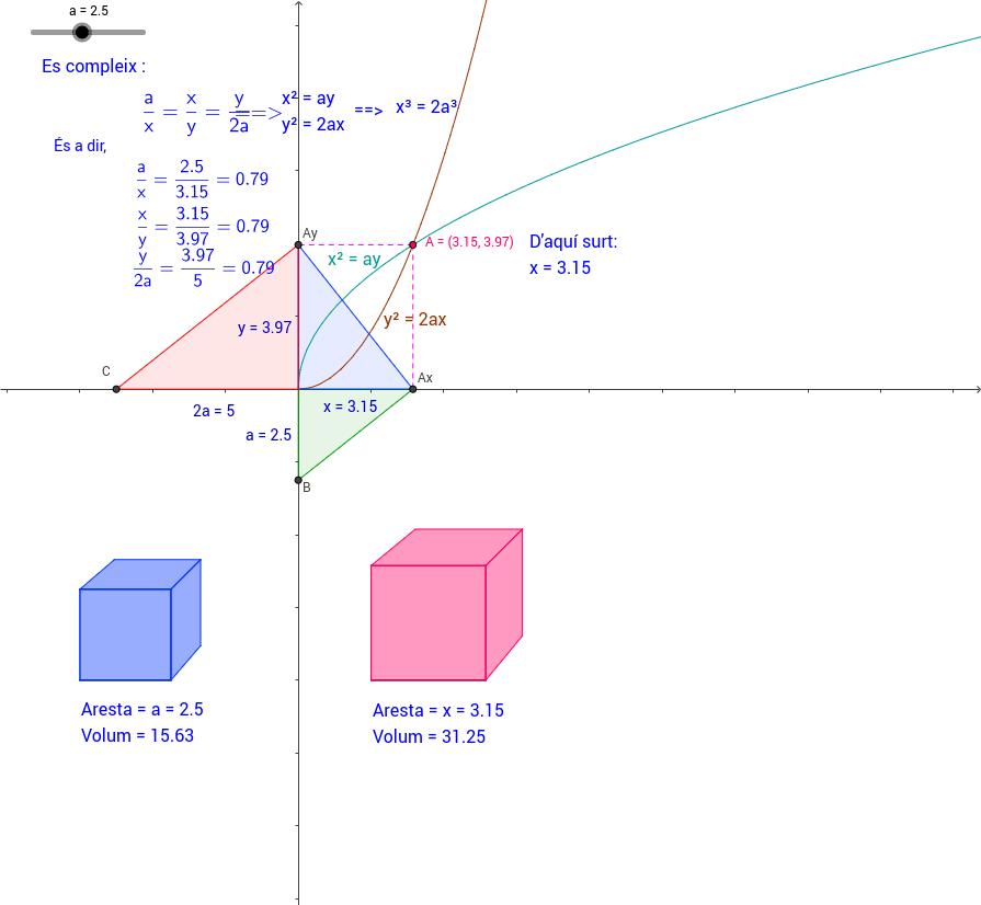 Duplicació del cub