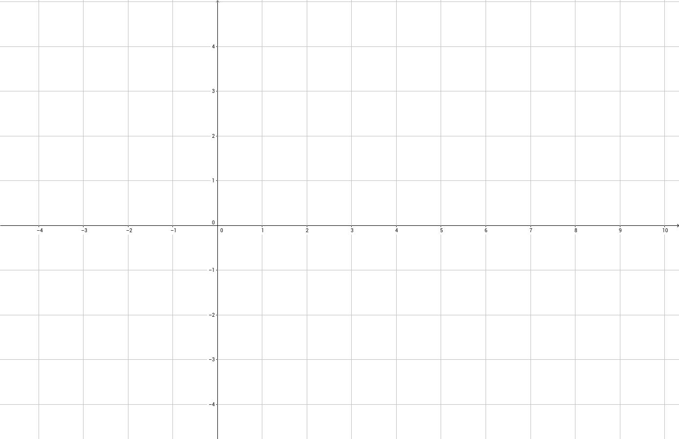 tracé de  deux paraboles  avec racines connues