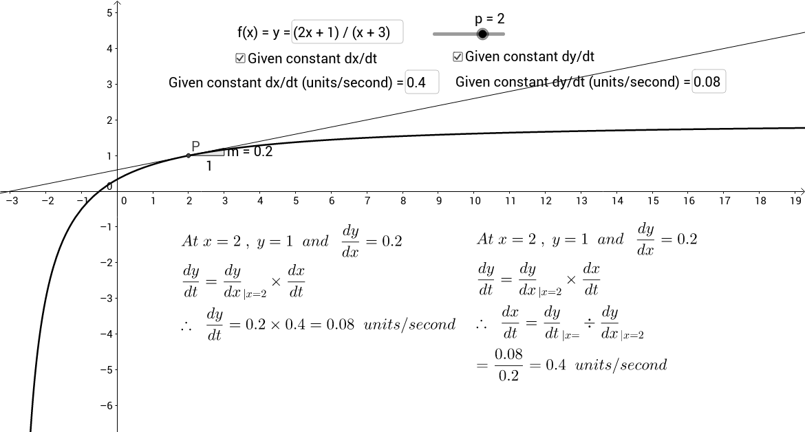 Connected Rates of Change (Calculus)  - Question Setter