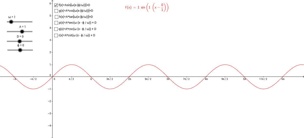 Trig Function Grapher