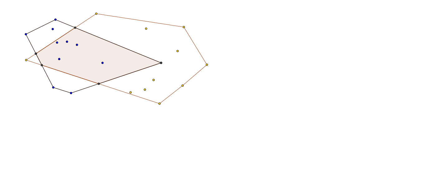 凸包的重叠