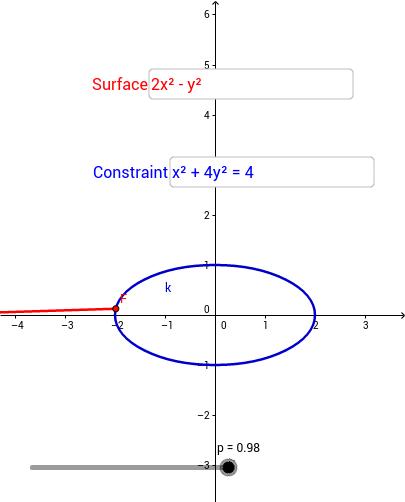 Lagrange Multipliers-Section 14.8