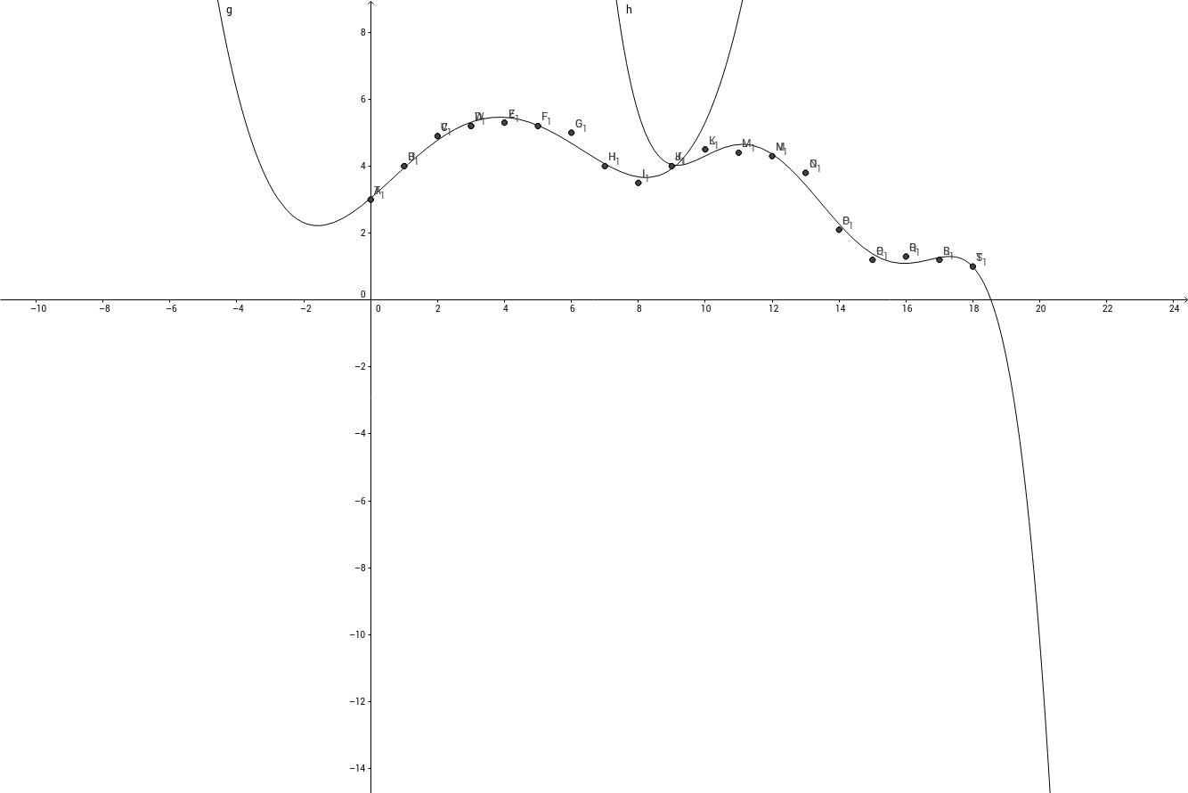 calculus zack dewitt