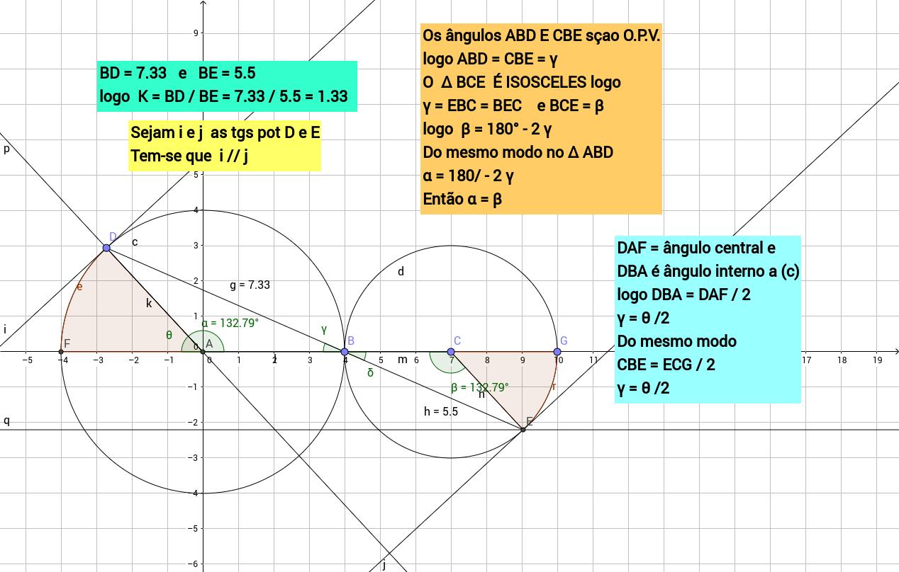 ativ 2 2  relação entre os ângulos interno e central - pto tang 2 circulos exteriores