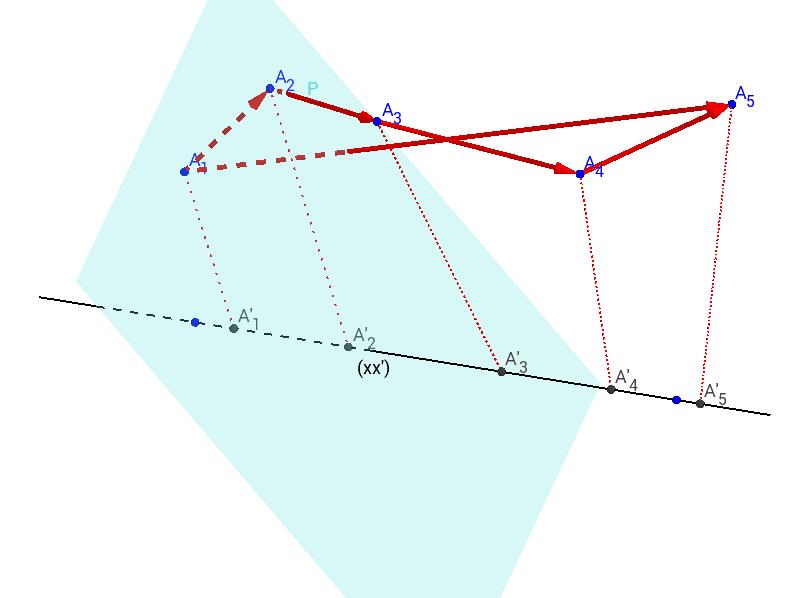 Projection somme vecteurs 3D [Application Linéaire]