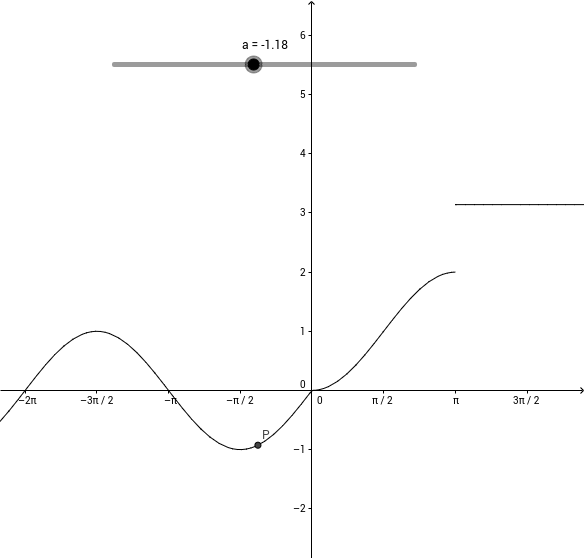 C0102X24  Limit of a Function