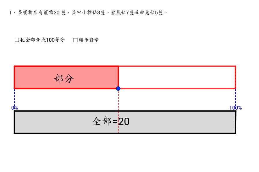 Copy of 部分佔全部的百分率: 例1