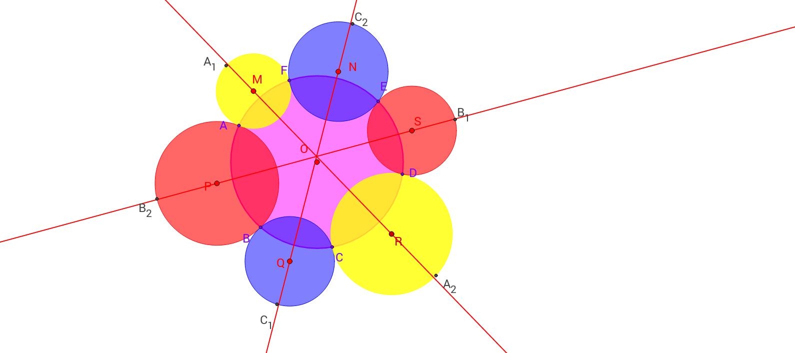 Dao's theorem on six circumcenters