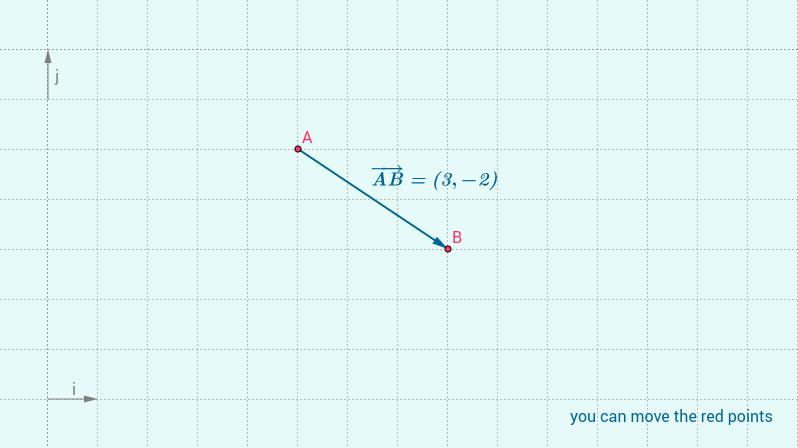 coordinates of a vector